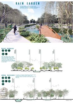 Landscape Architect Jobs Fort Worth into La. Landscape Architect Jobs Fort Worth into La… – Landscape - Landscape Architecture Degree, Landscape And Urbanism, Cultural Architecture, Architecture Graphics, Urban Architecture, Urban Landscape, Landscape Design, Masterplan Architecture, Park Landscape