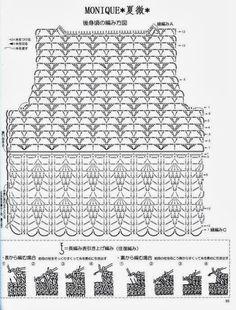 Símbolos de las pautas de circuitos con agujas y crochet