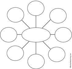 Mind Map Template Multi Node | Graphic Organizers | Pinterest ...