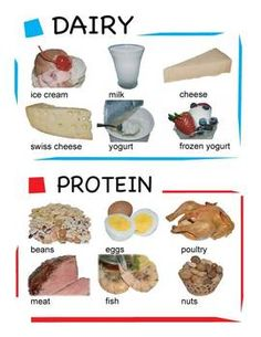 Bright and colorful, this nutrition poster demonstrates the food groups with several samples of good nutritious foods.  This poster was developed to accompany the All You Can Eat Nutrition Board Game.  In addition to the board game, AYCEKids.com has developed nutrition programs for each grade, kindergarten through fifth.