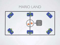 P.E. Games - Mario Land - YouTube Call this explorers and name the lands after ancient civilizations.