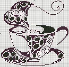 Para os amantes de café, parte 2