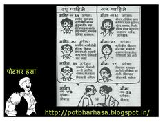 Potbhar Hasa - English Hindi Marathi Jokes Chutkule Vinod : Marathi Marriage Bureau Joke