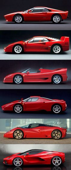 Evolution of the LaFerrari Hypercar, from 288 GTO