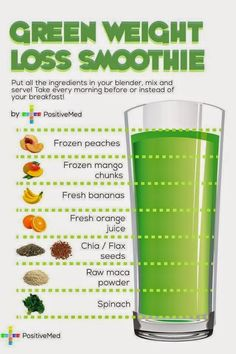 Green weight loss smoothie   Lose weight hacks