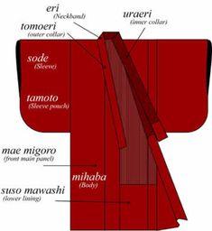 Kimono1 Plus