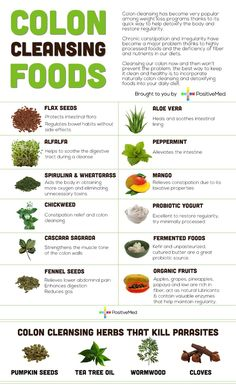 Natural Foods for Colon Cleansing....I am putting this on with Celiac…