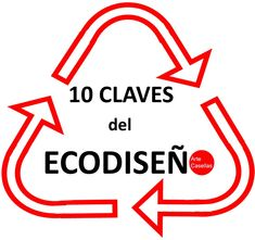 ECODISEÑO. CLAVES Y PREGUNTAS PARA LA SOSTENIBILIDAD North Face Logo, The North Face, Logos, Sustainability, Service Design, Circular Economy, Life Cycles, Design Projects, Renewable Energy
