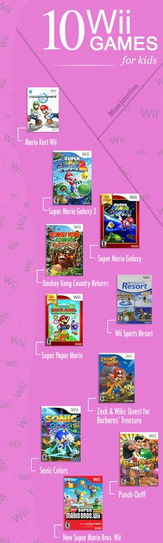 18 Best Wii images in 2017 | Wii, Home brewing, Movie projector