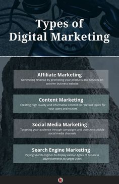 Digital Marketing company Digital Marketing company,Digital Marketing in Delhi YNG Media – Digital Marketing Agency. A digital marketing agency with the knowledge, skills, and a proven process that consistently delivers results. Results that ensure. Digital Marketing Strategy, Inbound Marketing, Citations Marketing, Affiliate Marketing, Marketing En Internet, Marketing Tools, Business Marketing, Content Marketing, Digital Marketing Quotes