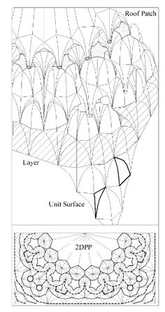 Paper:  The evolution of architectural forms through computer visualisation: muqarnas example