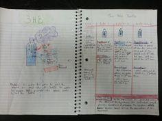 teaching biology: activities and interactive notebook ideas