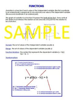 Functions Summary Sheet Summary Notations 8 Teaching And Learning Functions How Students Lea. Symmetry Math, Symmetry Worksheets, Free Math Worksheets, Linear Function, Inverse Functions, Translating Algebraic Expressions, Sat Math, Scientific Notation, Maths Algebra