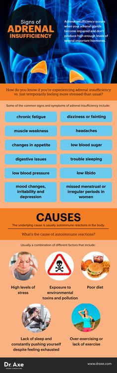 Adrenal insufficiency symptoms - Dr. Axe http://www.draxe.com #health #holistic #natural #recipe