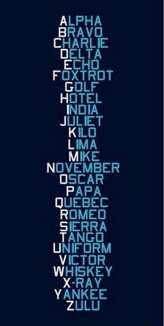 The NATO phonetic alphabet