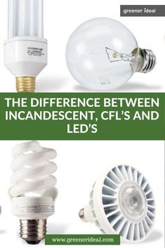 Incandescent, compact florescent lights or CFL's and LED's are all popular light bulb types that have varying advantages and disadvantages. Incandescent lights can be found in almost any type of light fixture and are the cheapest and easiest to produce. Energy Efficient Homes, Energy Efficiency, Small House Design, Light Bulb Types, Types Of Lighting, Contemporary Bathrooms, Alternative Energy, Basement Remodeling, Bathroom Remodeling