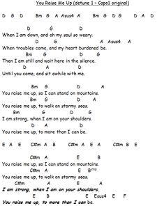 "Bildresultat för ""You Raise Me Up"" guitar chords"