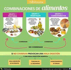 Combinaciones de alimentos