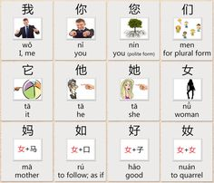 Pronouns in Chinese characters