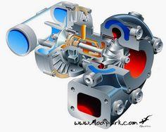 Image result for turbocharger intercooler