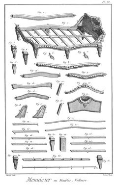 Furniture Design Reference: Diagrams of 18th Century Furniture Broken Down Into Its Components - Core77