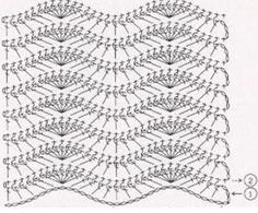 Immagine correlata Crochet Wave Pattern, Rugs, Image, Paths, Hot Pads, Carpets, Rug
