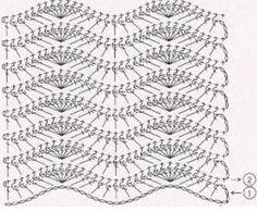 Immagine correlata Crochet Wave Pattern, Rugs, Decor, Pot Holders, Farmhouse Rugs, Decorating, Dekoration, Deco, Floor Rugs