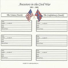 Our Roots – Civil War Ancestors 1 – 8″ x 8″
