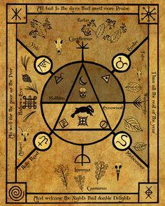 robin artisson - Αναζήτηση Google Dark Fantasy Art, Dark Art, Wicca, Magick, Witchcraft Symbols, Tarot, Black Magic Book, Traditional Witchcraft, Robin