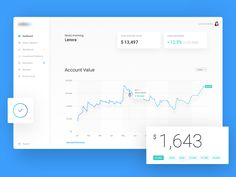 Investments dashboard