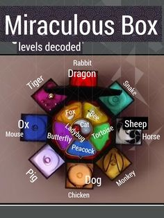 To fuel your hype, I've found the types of miraculous for the entire box.