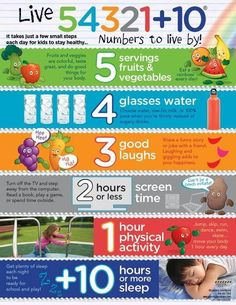 """8 ½"""" x 11"""", 50 sheets, 2-sided Countdown to good health with six daily tasks that can help promote a healthy lifestyle. The Live 54321+10® for Kids Handouts identify and explain the significance of the numbers in the countdown for school-age children, including: • 5 servings of fruits and vegetables • 4 glasses of water • 3 good laughs • 2 hours or less screen • 1 hour of physical activity • +10 (or more) hours of sleep The backside of the handouts explains to parents and guardians why each numb Health Snacks, Health Eating, Health Diet, Kids Health, Bone Health, Health Lessons, Healthy Living Tips, Healthy Habits, Health Education"""
