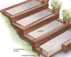 garden stairs - Google Search