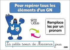 10 - repérer un GN par remplacement Family Guy, Comics, Fictional Characters, Aide, Learn French, Grammar, Comic Book, Cartoons, Fantasy Characters