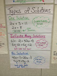 Awesome Resource - Color-coded Input Wall Charts Maths Algebra, Algebra Activities, Algebra Help, Math Tutor, Math Education, Math Resources, Math Charts, Math Anchor Charts, Grammar Chart