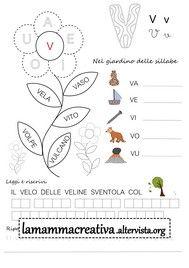 Schede didattiche giardino delle sillabe|Lamammacreativa Preschool Activities, Diagram, Education, Google, Alphabet, Learning To Write, 1st Grades, Preschool, Italy