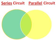 Learning Ideas - Grades K-8: Electricity Venn Diagrams