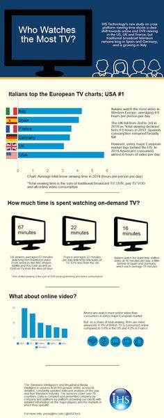 Comment les téléspectateurs européens consomment-ils les nouveaux services de télévision ?