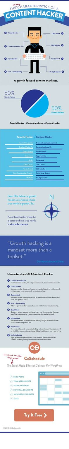 Growth Hacking + Content Marketing: Are You A Content Hacker? via CoSchedule Marketing Technology, Marketing Automation, The Marketing, Content Marketing, Affiliate Marketing, Digital Marketing, Media Marketing, Growth Hacking, Hacks