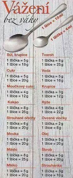 Tato zelenina opraví vše, co je ve vašem těle pokažené - Czech Recipes, Raw Food Recipes, Sweet Recipes, Cooking Recipes, Pro Cook, Good Food, Yummy Food, Baking Tips, Holidays And Events