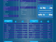 Atajos de teclado esenciales [Infografía] - Taringa!