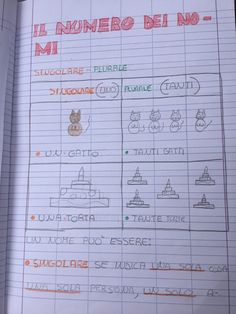Il nome World Languages, Journal, Teaching, Education, Album, 3, Blog, Geography, Names