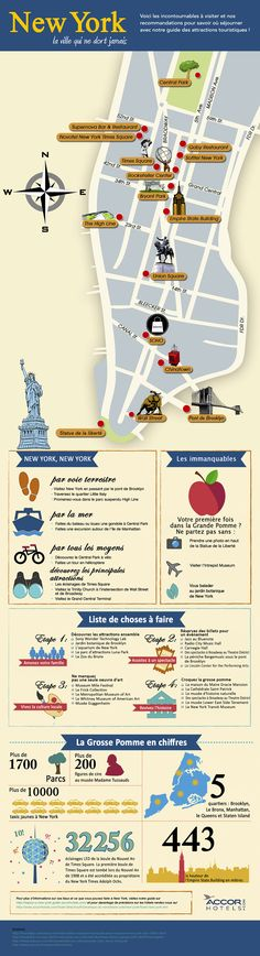 Infographie de New York par Accorhotels.com