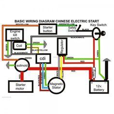 Bmx Go Kart Wiring Diagram - Wiring Diagram All Kandi Atv Cc Wiring Diagram on kawasaki 250cc atv, kandi kd 250mb2 parts, yamaha 250cc atv, tao tao 250cc atv, honda 250cc atv, kandi spyder buggy parts,