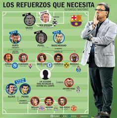 Barcelonismo - Τουλάχιστον 4 μεταγραφές