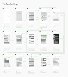 Dribbble - Wireframes-flow-50procent.png by Pim Verlaan