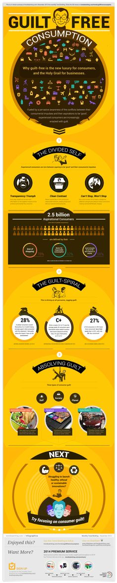 Thanks www.trendwatching.com for a fabulous infographic. Very interesting - marketing relevant.