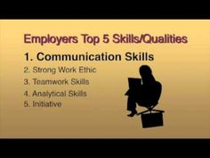 Workplace Communication Skills  #fs4703  127.13. Career Preparation I  TEKS 3 The student applies work ethics, employer expectations and interactions with diverse populations, and communication skills in the workplace. The student is expected to (E)  develop listening skills (F)  apply effective listening skills used in the workplace