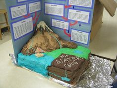 Three of my Grade 9 students, who happen to be fans of Cake Boss on the food network, decided to use a cake to represent the water cycle for a project. And hey, who am I to argue? Behold the wonder...