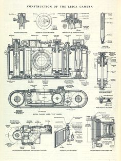 construction of the leica camera [the engineer, 1957]